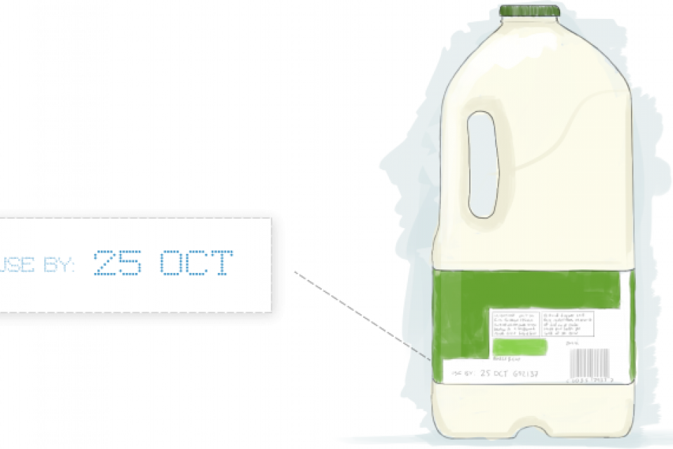 milk used by